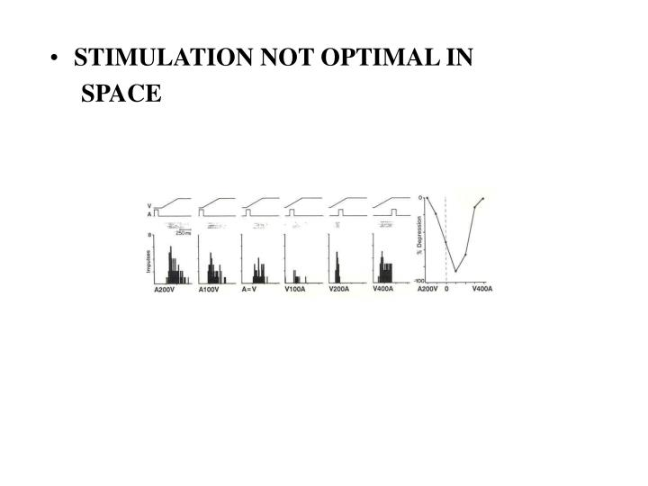 STIMULATION NOT OPTIMAL IN