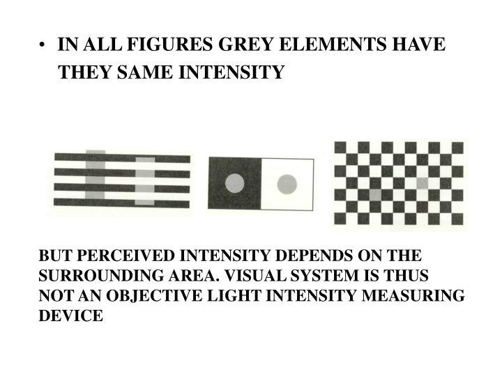 IN ALL FIGURES GREY ELEMENTS HAVE