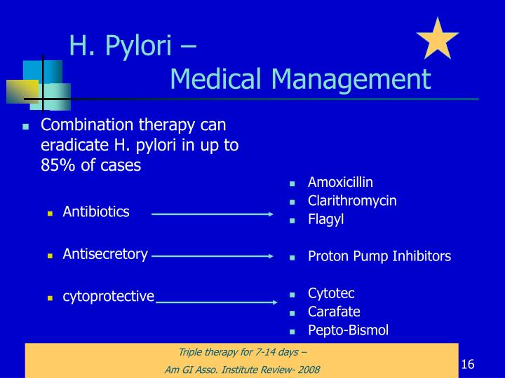 Combination therapy can eradicate H. pylori in up to 85% of cases