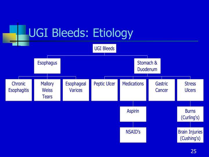 UGI Bleeds: Etiology