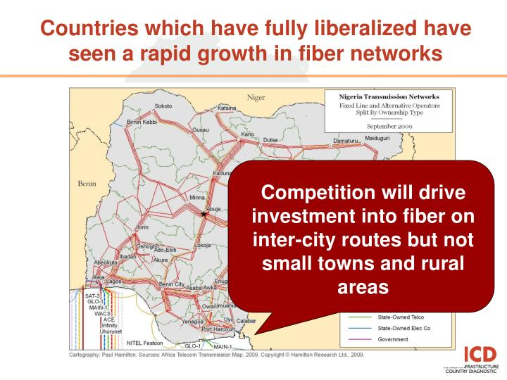 Countries which have fully liberalized have seen a rapid growth in fiber networks