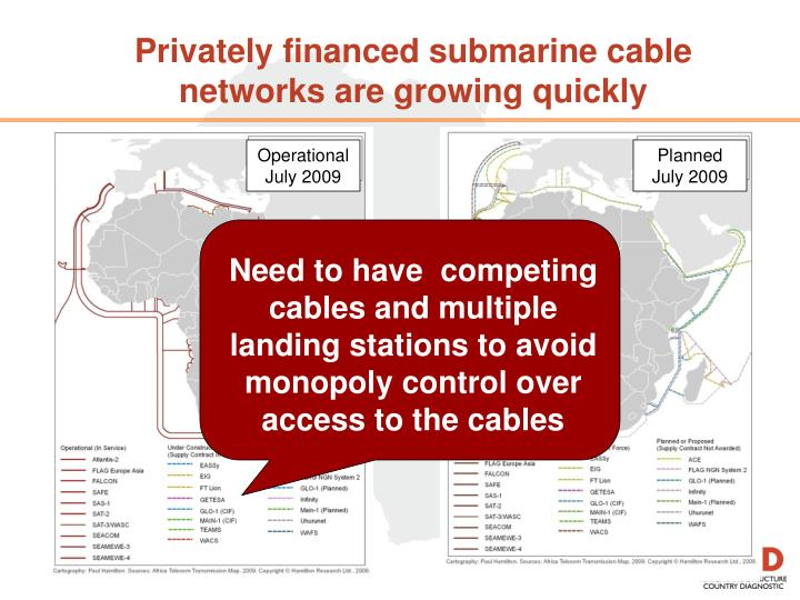 Privately financed submarine cable networks are growing quickly