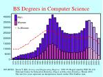 bs degrees in computer science
