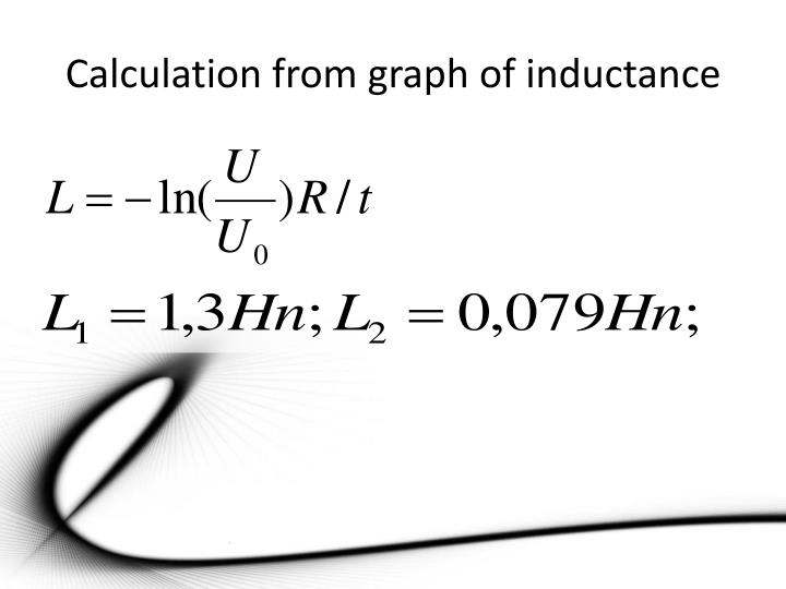 Calculation from graph of inductance