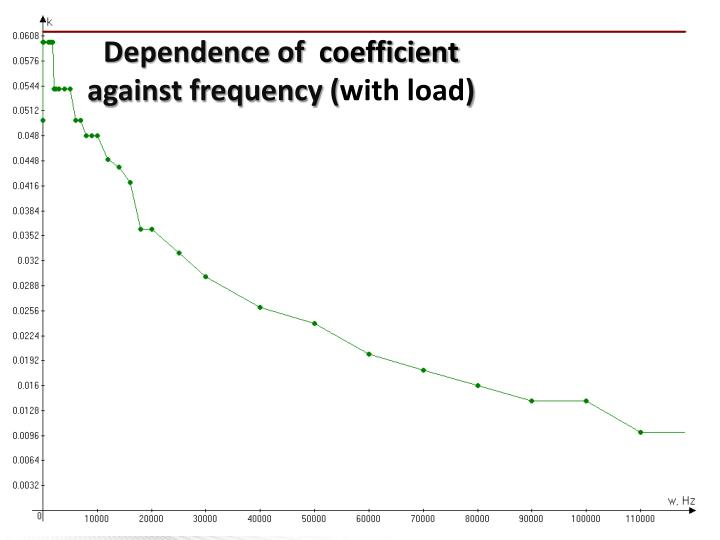 Dependence of