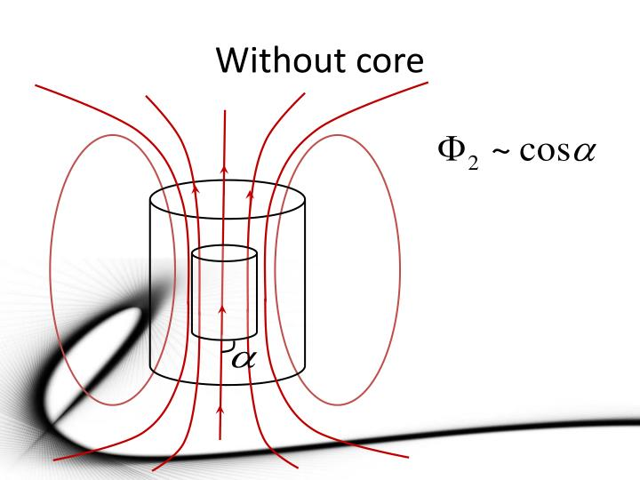 Without core