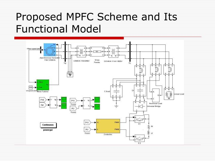 Proposed MPFC Scheme and Its Functional Model