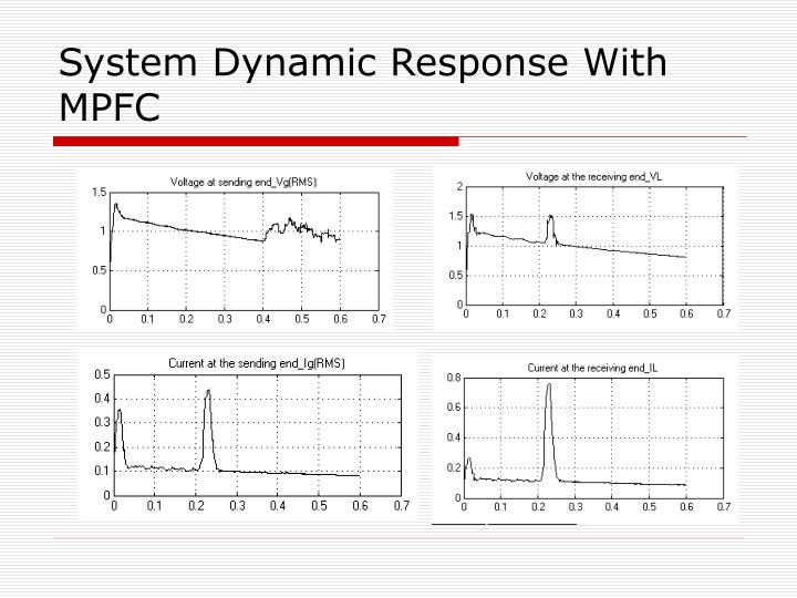 System Dynamic Response With MPFC