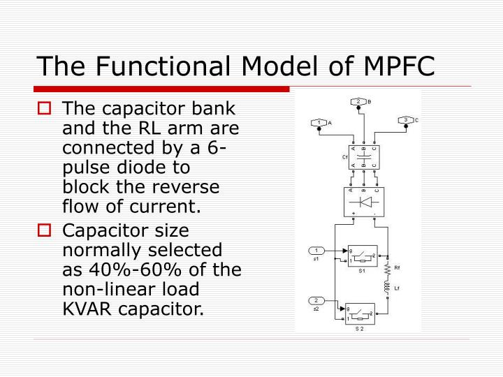 The Functional Model of MPFC