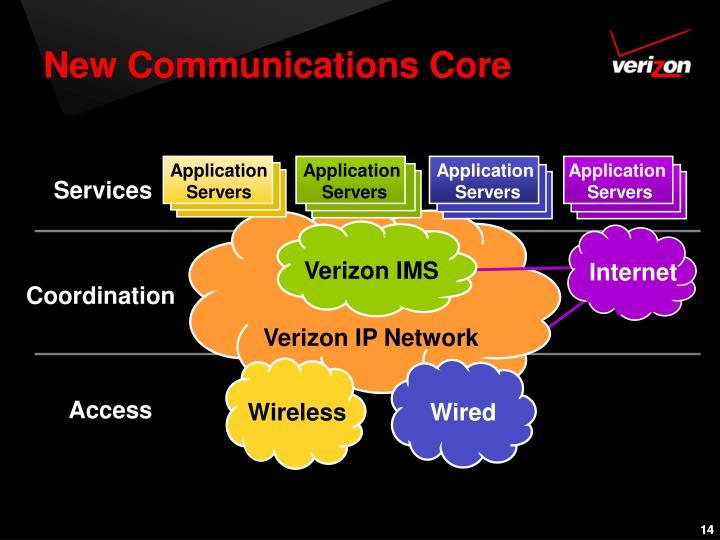 New Communications Core