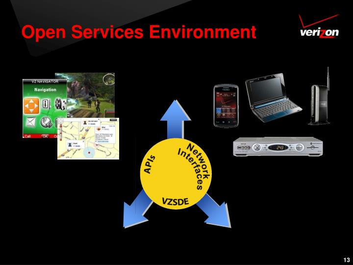 Open Services Environment