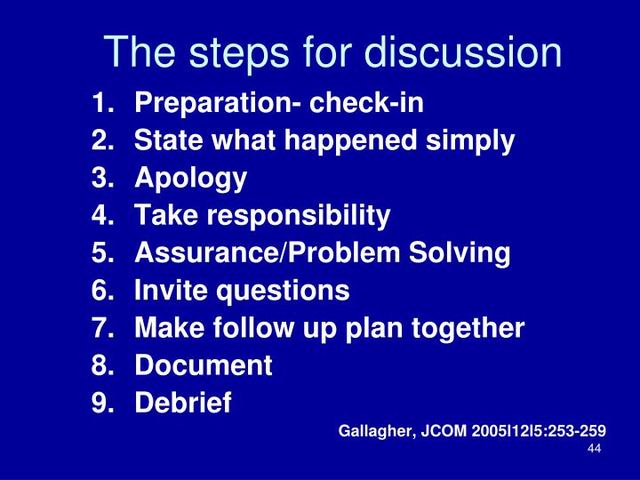 The steps for discussion