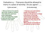 evaluation q everyone should be allowed to marry in a place of worship do you agree