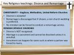 key religious teachings divorce and remarriage1