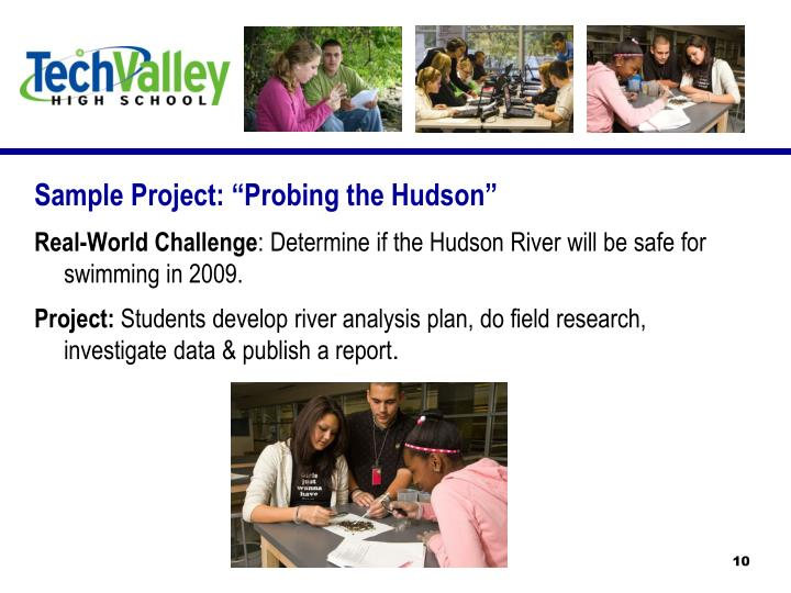 """Sample Project: """"Probing the Hudson"""""""