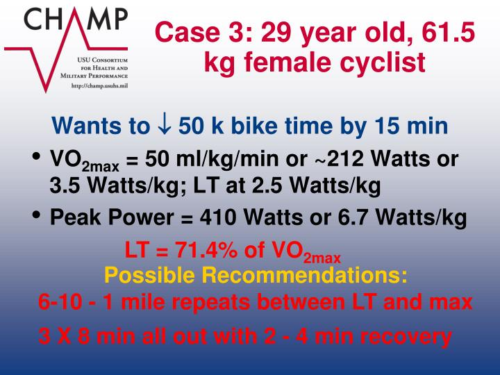 Case 3: 29 year old, 61.5 kg female cyclist