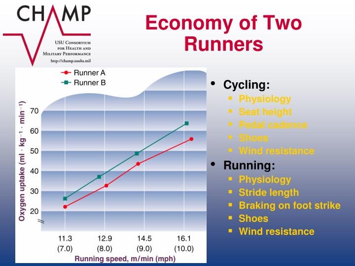 Economy of Two Runners
