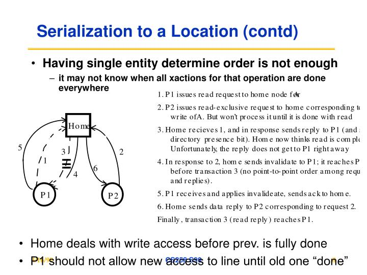 Serialization to a Location (contd)