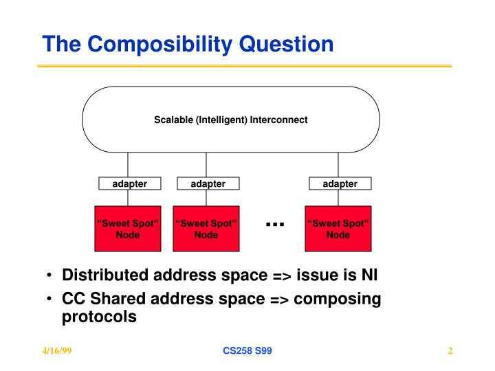 The composibility question