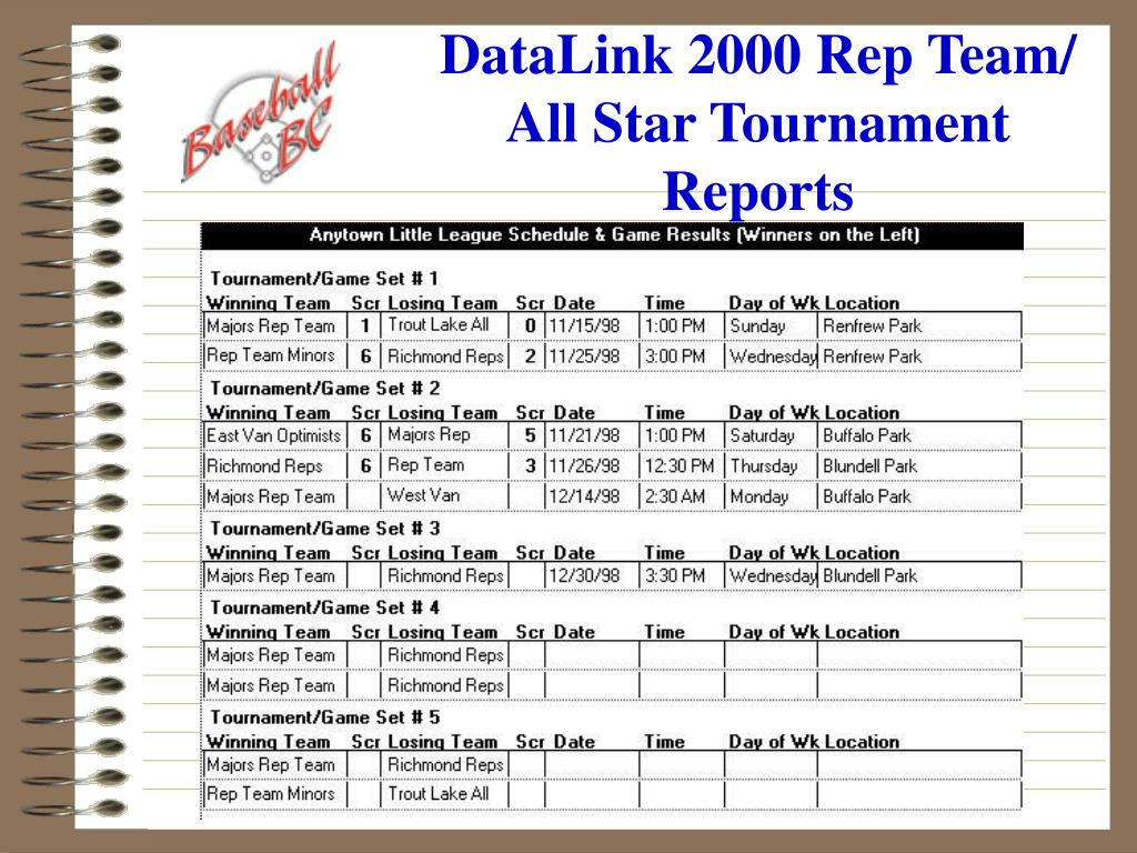 DataLink 2000 Rep Team/