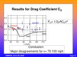 results for drag coefficient c d