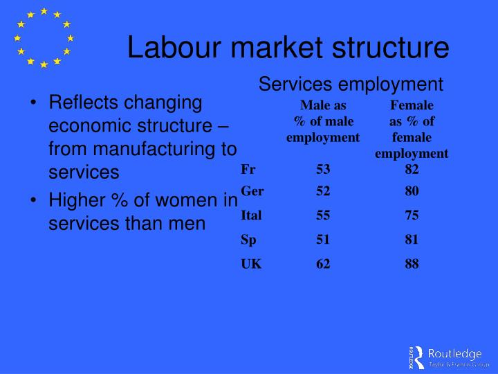 Reflects changing economic structure – from manufacturing to services