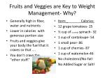 fruits and veggies are key to weight management why