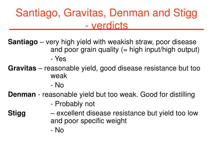 Santiago, Gravitas, Denman and Stigg