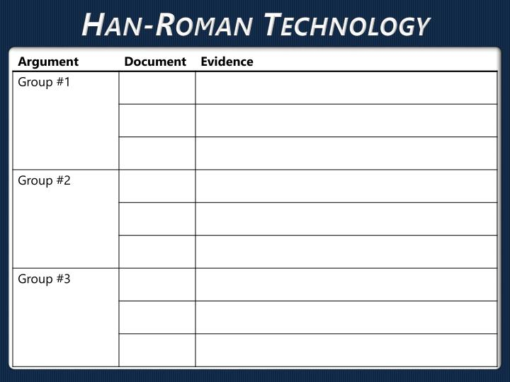 han roman technology dbq A hedge is used to global regents review flashcards the express version new: practice multiple choice thematic essay scariest part a hedge is an investment position intended to offset potential losses or gains han and roman technology dbq essay that may be incurred by a companion investment in simple language.