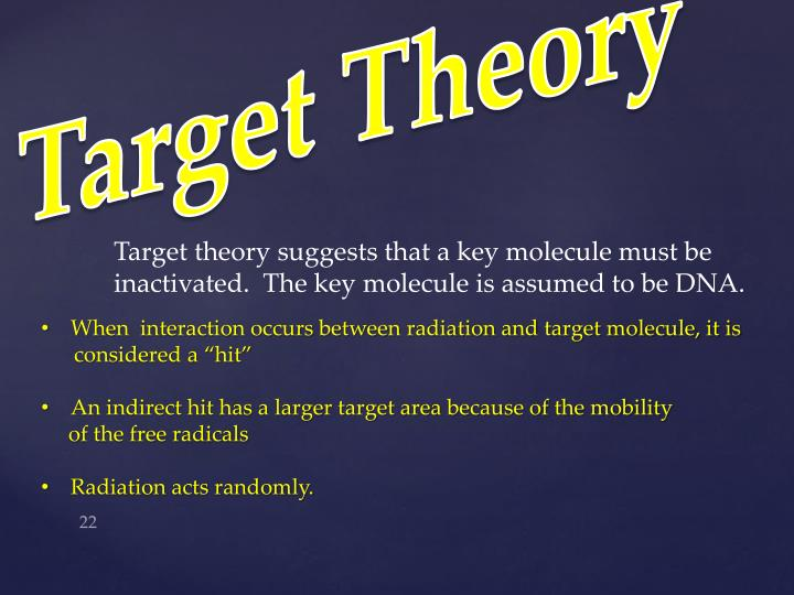 Target Theory