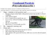 coonhound paralysis polyradiculoneuritis