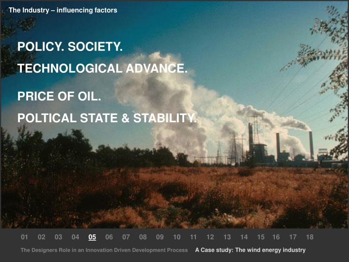 The Industry – influencing factors
