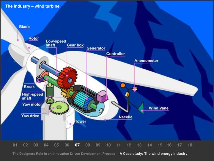 The Industry – wind turbine