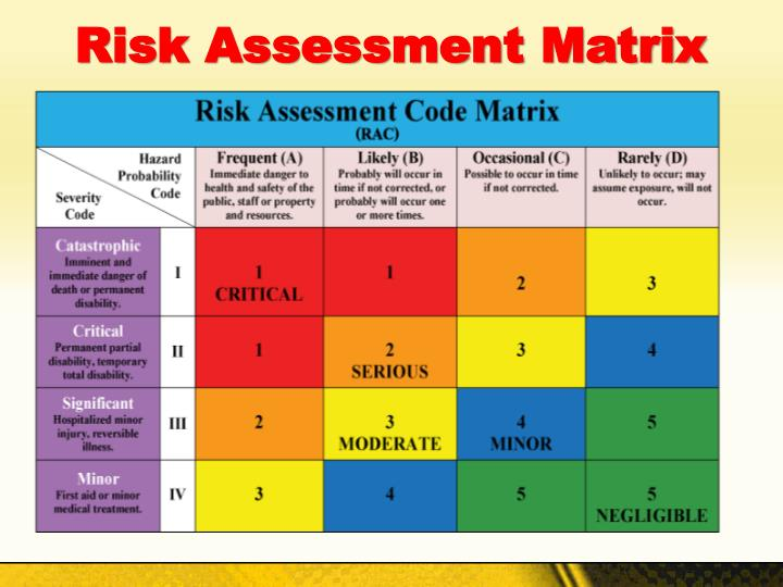 Natural Health Assessment And Protocols