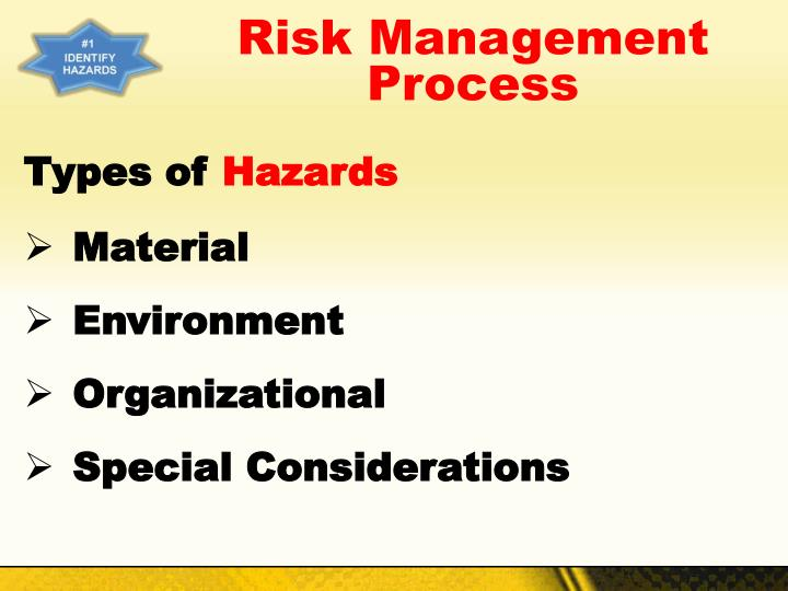 PPT Operational Risk Management Risk Assessment PowerPoint - Types of risk management
