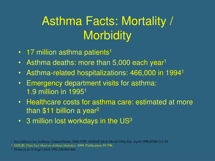 Asthma Facts: Mortality / Morbidity