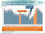 business bankruptcy filings falling but still high in 2012 1994 q1 2012 q1