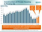 construction of private housing is picking up