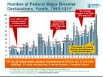 number of federal major disaster declarations yearly 1953 2012