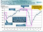 recovery in capacity utilization is a positive sign for commercial exposures
