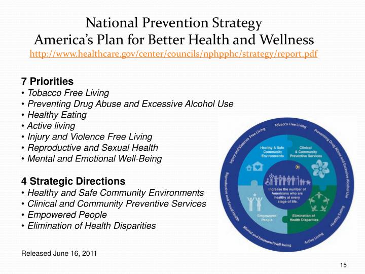 National Prevention Strategy