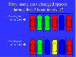 how many cars changed spaces during this 2 hour interval