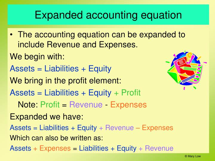 some basic knowledge about accounting essay Lessen learn's learning materials this pdf, intro to accounting, is created to help anyone who wants to gain some basic accounting knowledge this pdf they can learn how to write a good essay beforehand because it comes in handy in college.