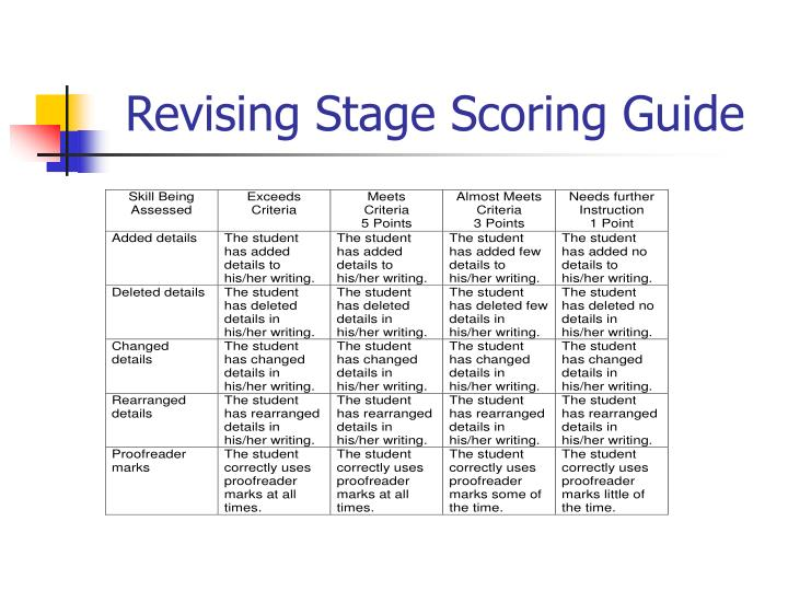 Revising Stage Scoring Guide