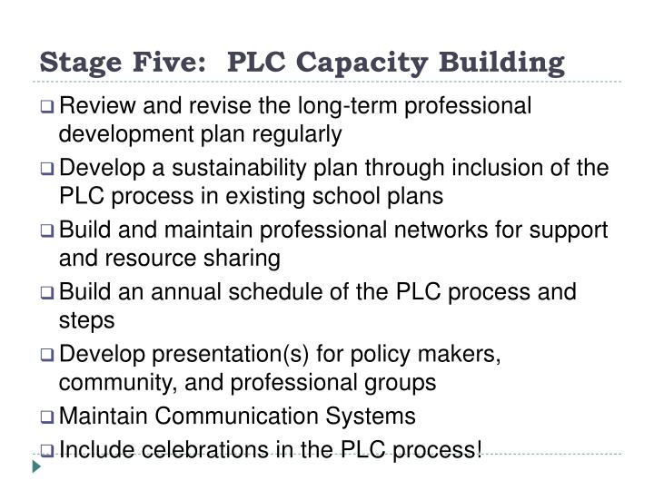 Stage Five:  PLC Capacity Building