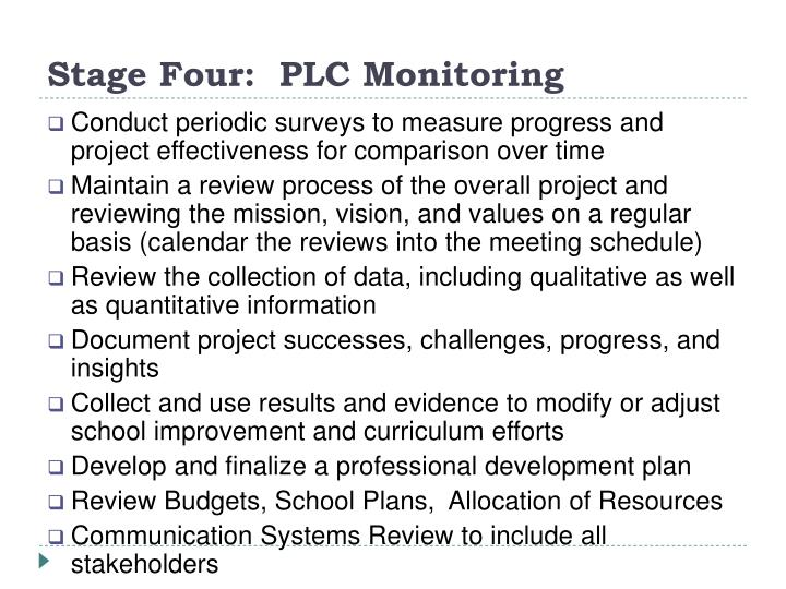 Stage Four:  PLC Monitoring