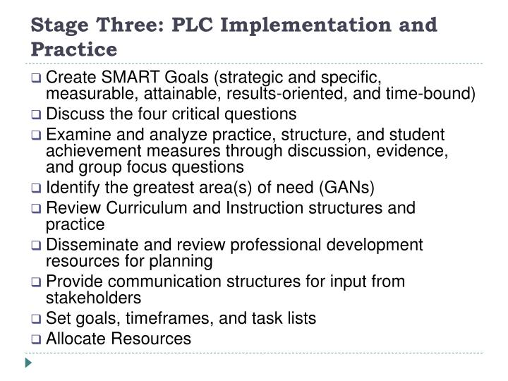 Stage Three: PLC Implementation and Practice