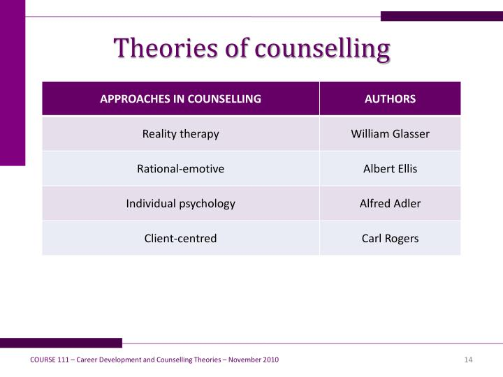 Theories of counselling