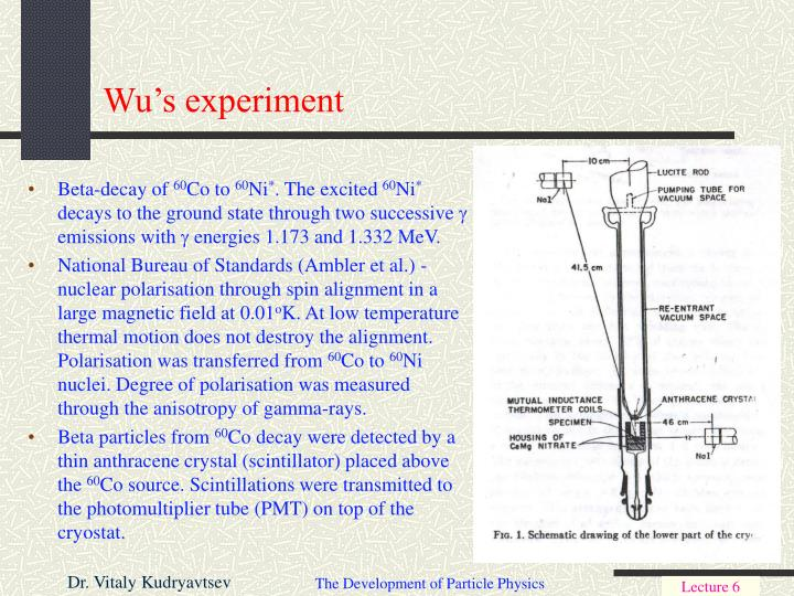 Wu's experiment