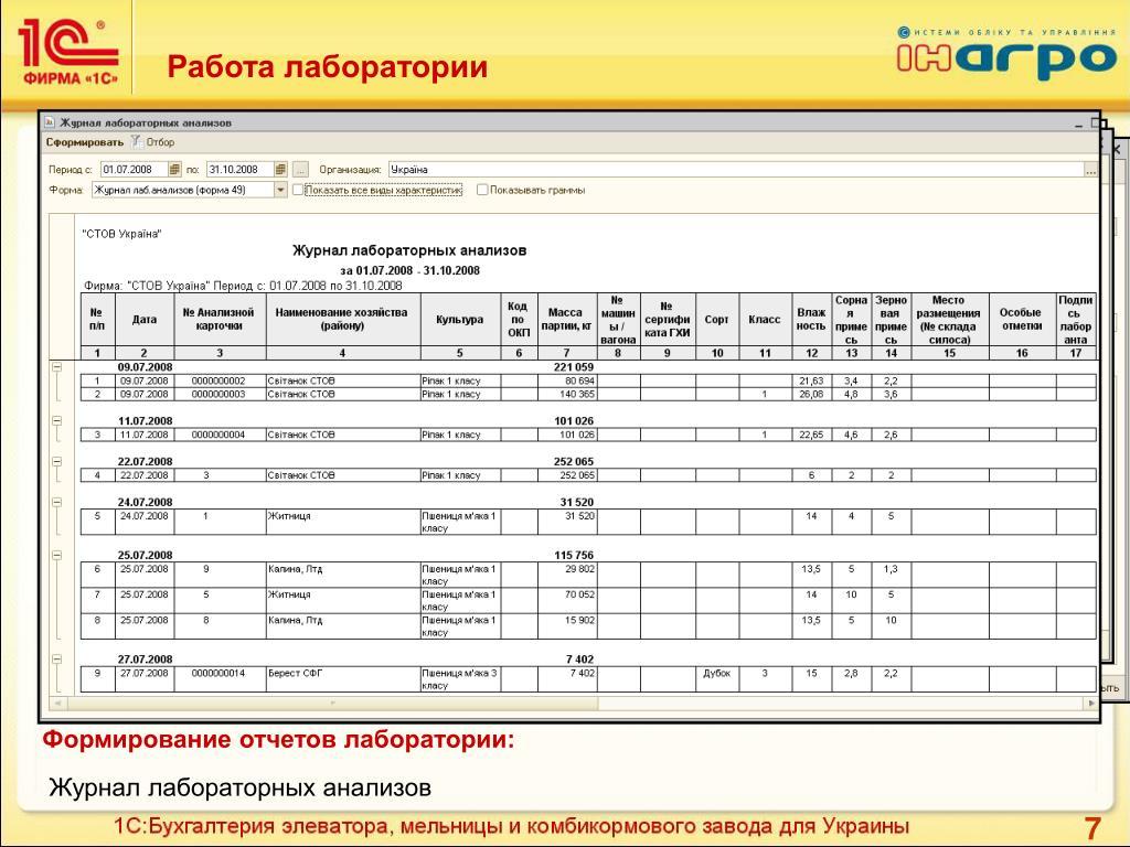 Бухгалтера вакансии зерновых по учету услуги бухгалтера в обнинске